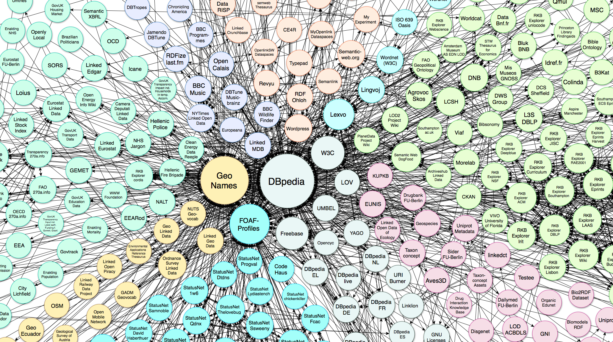 Luzzu - A Quality Assessment Framework for Linked Open Data